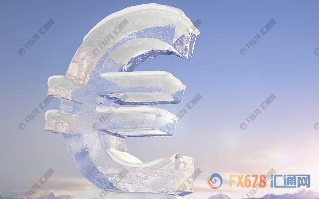 欧洲央行战略评估即将宣布,通胀目标有望改变,欧元或迎来巨震
