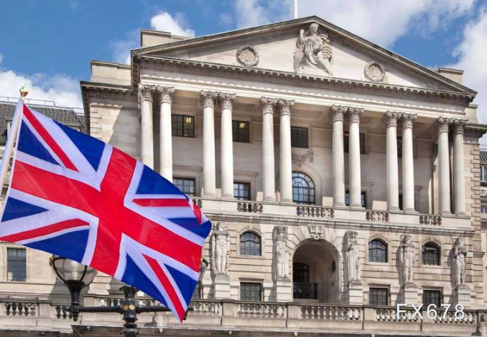八大投行前瞻:英国央行8月决议料维稳,英镑或短暂下跌
